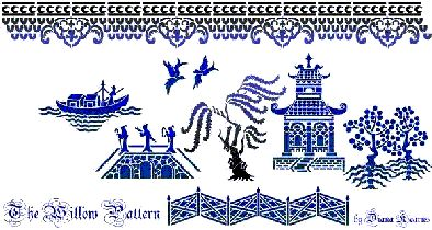 The Willow Pattern History And